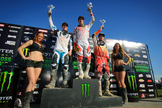 Your MX1 Podium